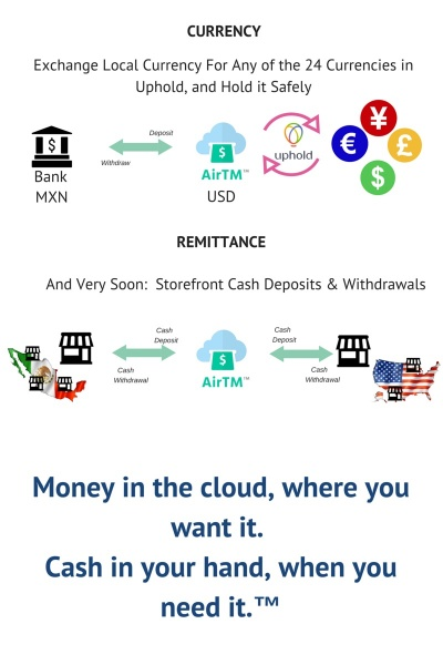AirTM - Exchange